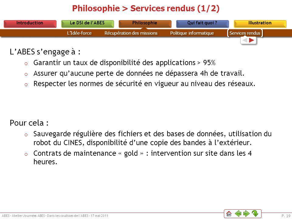 P. 19 ABES – Atelier Journées ABES – Dans les coulisses de lABES – 17 mai 2011 Le DSI de lABESPhilosophieIntroductionQui fait quoi ?IllustrationLe DSI
