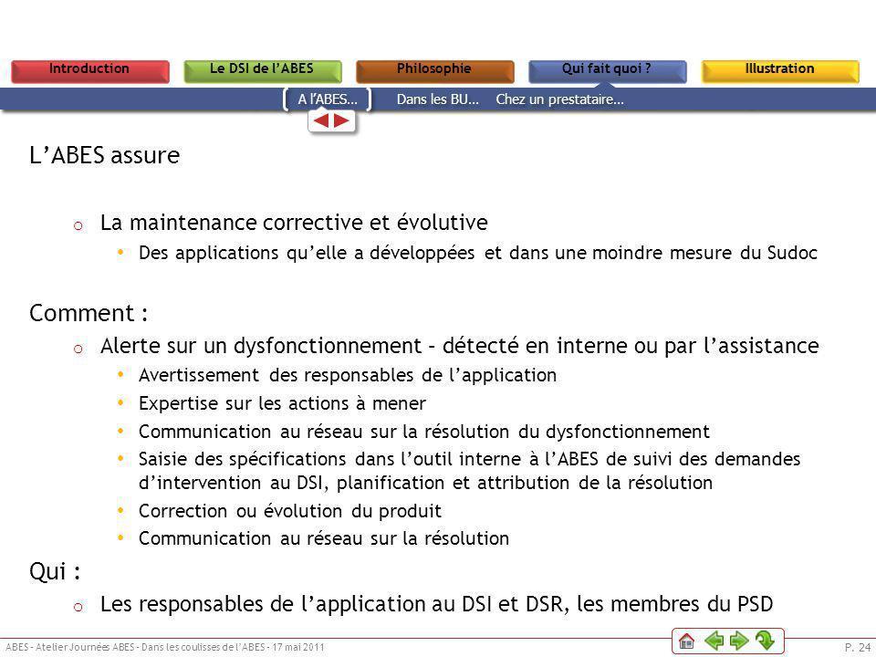 P. 24 ABES – Atelier Journées ABES – Dans les coulisses de lABES – 17 mai 2011 Le DSI de lABESPhilosophieIntroductionQui fait quoi ?IllustrationLe DSI