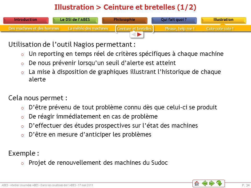 P. 34 ABES – Atelier Journées ABES – Dans les coulisses de lABES – 17 mai 2011 Le DSI de lABESPhilosophieIntroductionQui fait quoi ?IllustrationLe DSI