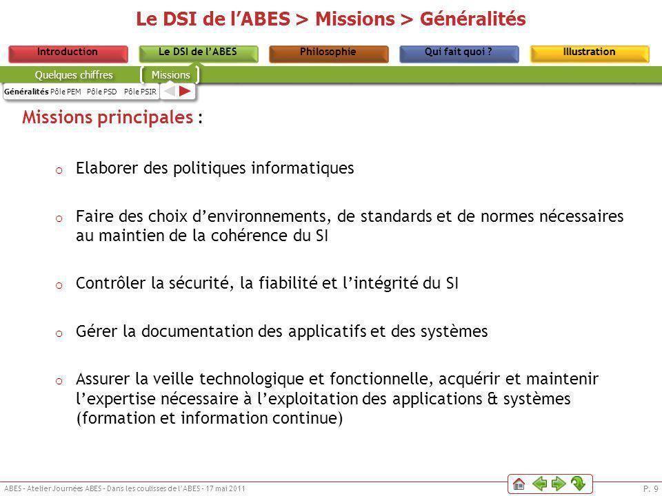 P. 9 ABES – Atelier Journées ABES – Dans les coulisses de lABES – 17 mai 2011 Le DSI de lABESPhilosophieIntroductionQui fait quoi ?IllustrationLe DSI