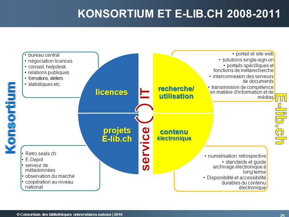 © Consortium des bibliothèques universitaires suisses   2010 KONSORTIUM ET E-LIB.CH 2008-2011 numérisation retrospective standards et guide archivage