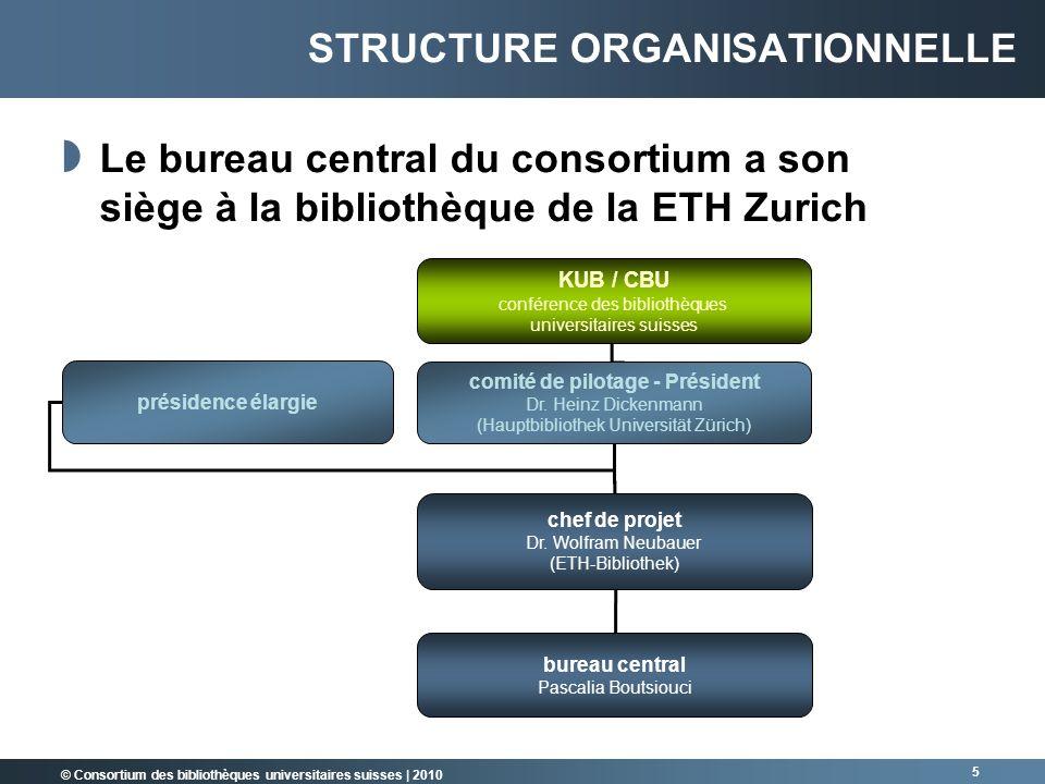 © Consortium des bibliothèques universitaires suisses   2010 5 STRUCTURE ORGANISATIONNELLE KUB / CBU conférence des bibliothèques universitaires suiss