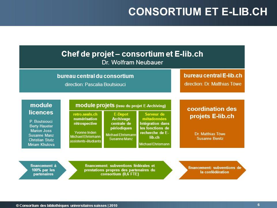 © Consortium des bibliothèques universitaires suisses   2010 CONSORTIUM ET E-LIB.CH Chef de projet – consortium et E-lib.ch Dr. Wolfram Neubauer burea