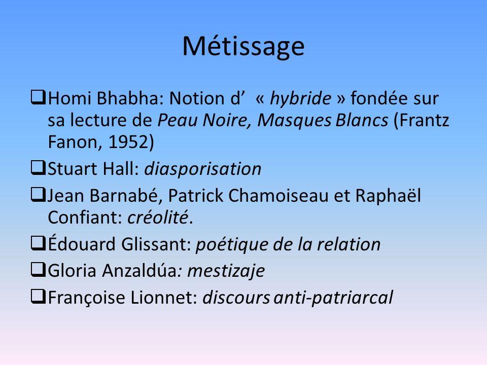 Métissage Homi Bhabha: Notion d « hybride » fondée sur sa lecture de Peau Noire, Masques Blancs (Frantz Fanon, 1952) Stuart Hall: diasporisation Jean