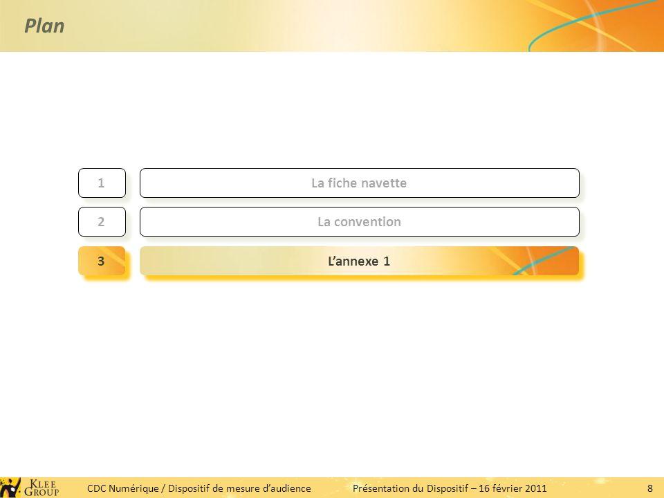 8 CDC Numérique / Dispositif de mesure daudiencePrésentation du Dispositif – 16 février 2011 Plan La fiche navette 1 1 Lannexe 1 3 3 La convention 2 2