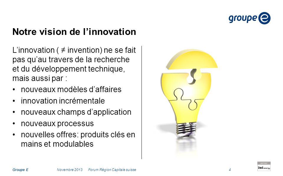 Groupe E Notre vision de linnovation Linnovation ( invention) ne se fait pas quau travers de la recherche et du développement technique, mais aussi pa