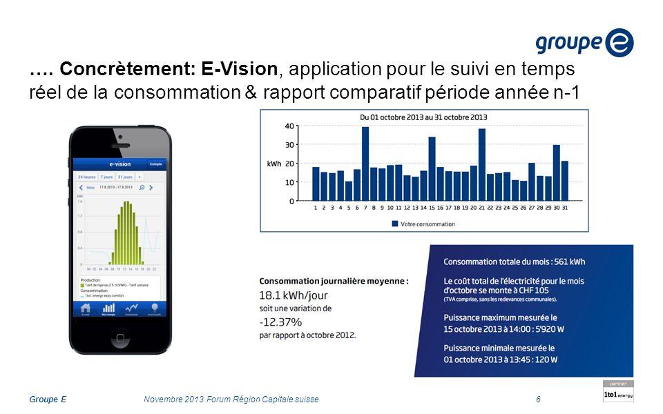 Groupe E …. Concrètement: E-Vision, application pour le suivi en temps réel de la consommation & rapport comparatif période année n-1 Forum Région Cap