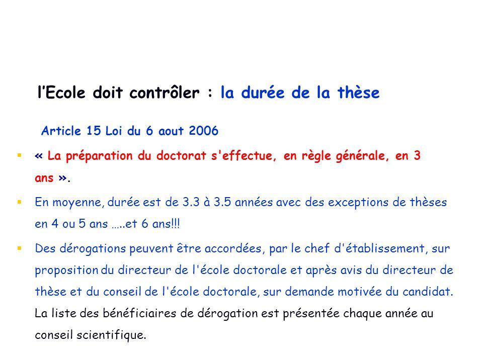 Article 15 Loi du 6 aout 2006 « La préparation du doctorat s'effectue, en règle générale, en 3 ans ». En moyenne, durée est de 3.3 à 3.5 années avec d