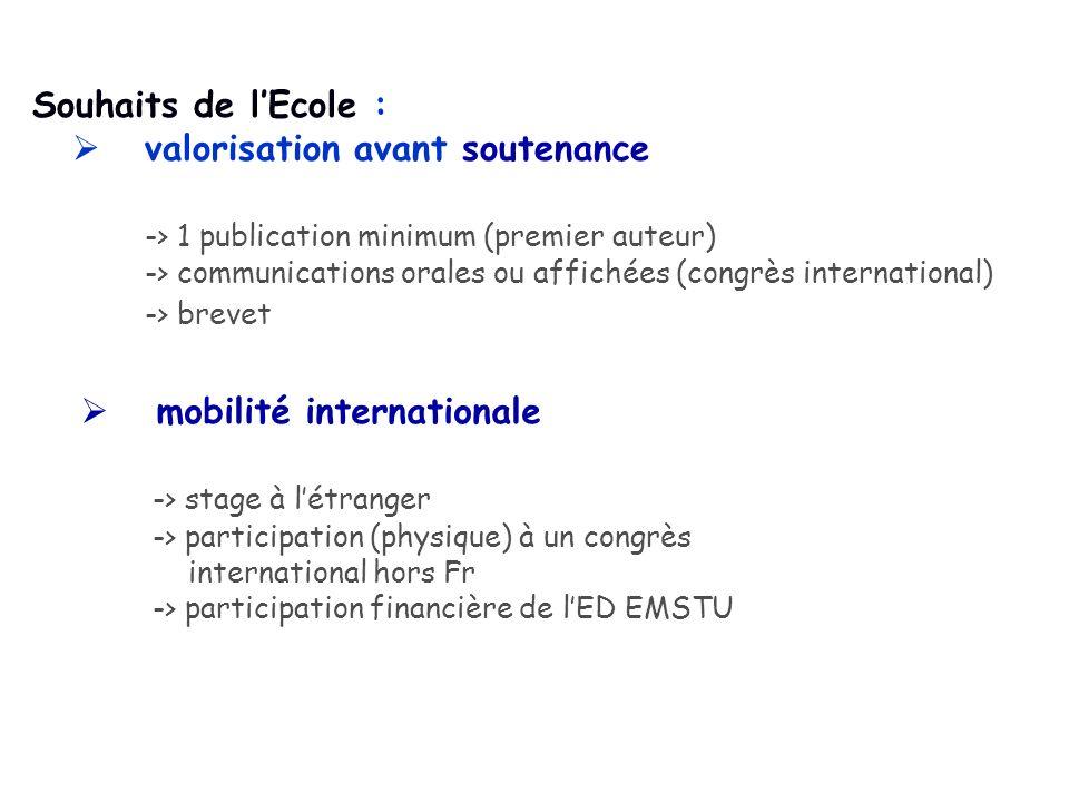 Souhaits de lEcole : valorisation avant soutenance -> 1 publication minimum (premier auteur) -> communications orales ou affichées (congrès internatio