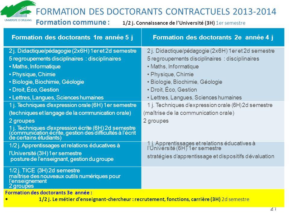 21 Formation des doctorants 1re année 5 jFormation des doctorants 2e année 4 j 2 j. Didactique/pédagogie (2x6H) 1er et 2d semestre 5 regroupements dis
