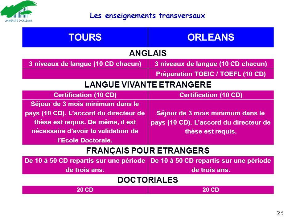 24 TOURSORLEANS ANGLAIS 3 niveaux de langue (10 CD chacun) Préparation TOEIC / TOEFL (10 CD) LANGUE VIVANTE ETRANGERE Certification (10 CD) Séjour de