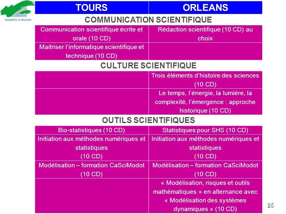 25 TOURSORLEANS COMMUNICATION SCIENTIFIQUE Communication scientifique écrite et orale (10 CD) Rédaction scientifique (10 CD) au choix Maitriser linfor