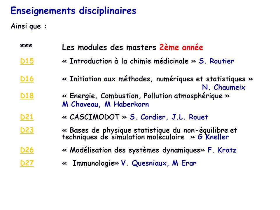 Enseignements disciplinaires Ainsi que : ***Les modules des masters 2ème année D15D15 « Introduction à la chimie médicinale » S. Routier D16D16« Initi