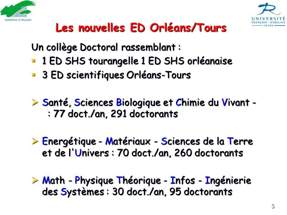 3 Les nouvelles ED Orléans/Tours Un collège Doctoral rassemblant : 1 ED SHS tourangelle 1 ED SHS orléanaise 1 ED SHS tourangelle 1 ED SHS orléanaise 3