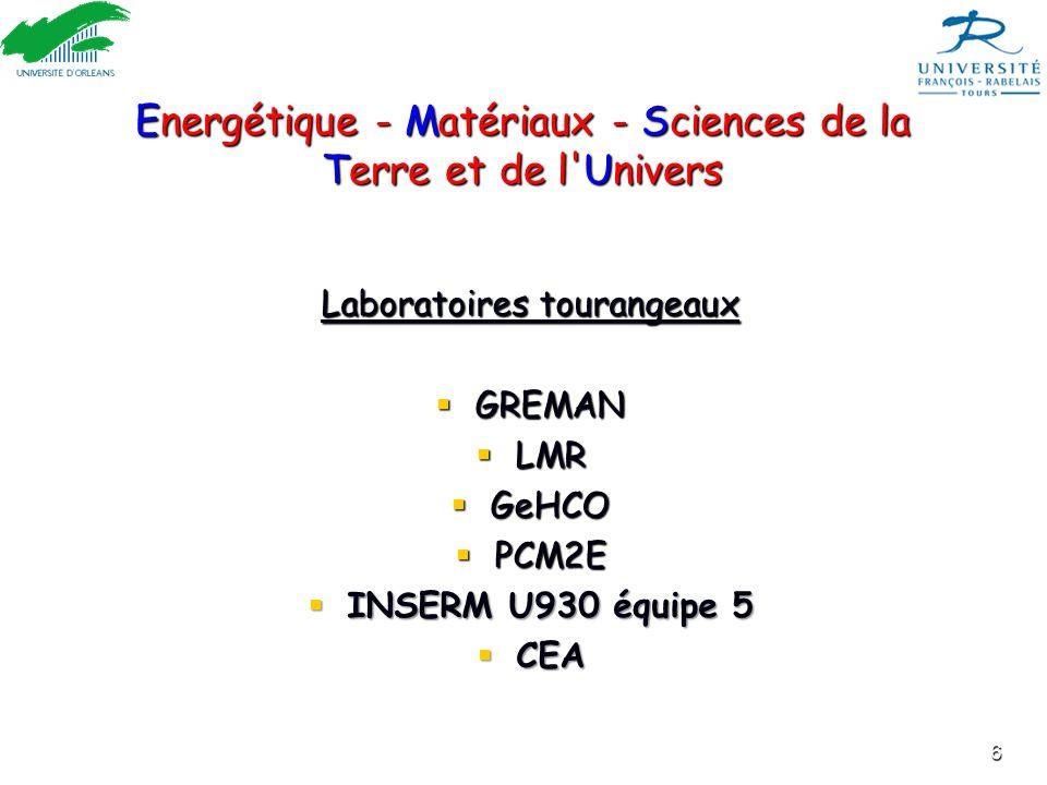 6 Laboratoires tourangeaux GREMAN GREMAN LMR LMR GeHCO GeHCO PCM2E PCM2E INSERM U930 équipe 5 INSERM U930 équipe 5 CEA CEA Energétique - Matériaux - S