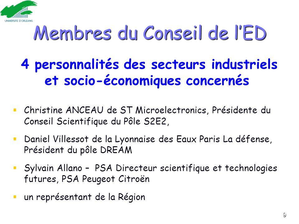 Membres du Conseil de lED 4 personnalités des secteurs industriels et socio-économiques concernés Christine ANCEAU de ST Microelectronics, Présidente