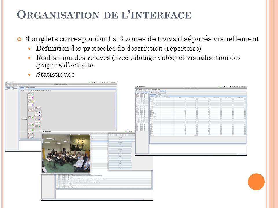 O RGANISATION DE L INTERFACE 3 onglets correspondant à 3 zones de travail séparés visuellement Définition des protocoles de description (répertoire) R