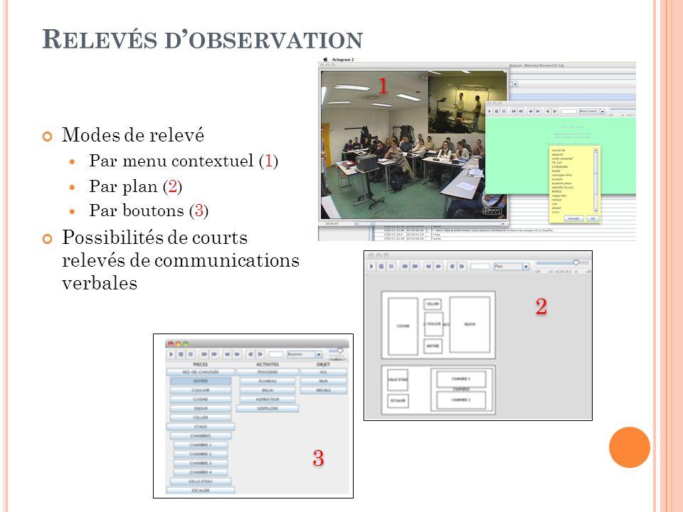 R ELEVÉS D OBSERVATION Modes de relevé Par menu contextuel (1) 1 1 2 2 3 3 Par plan (2) Par boutons (3) Possibilités de courts relevés de communicatio