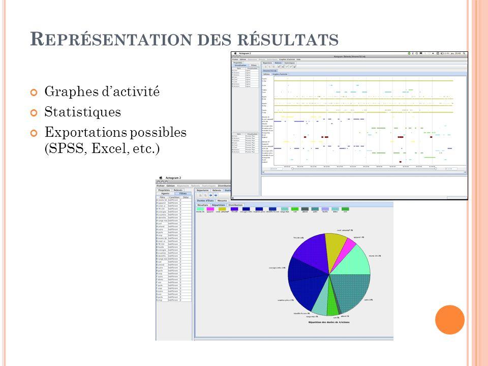 R EPRÉSENTATION DES RÉSULTATS Graphes dactivité Statistiques Exportations possibles (SPSS, Excel, etc.)