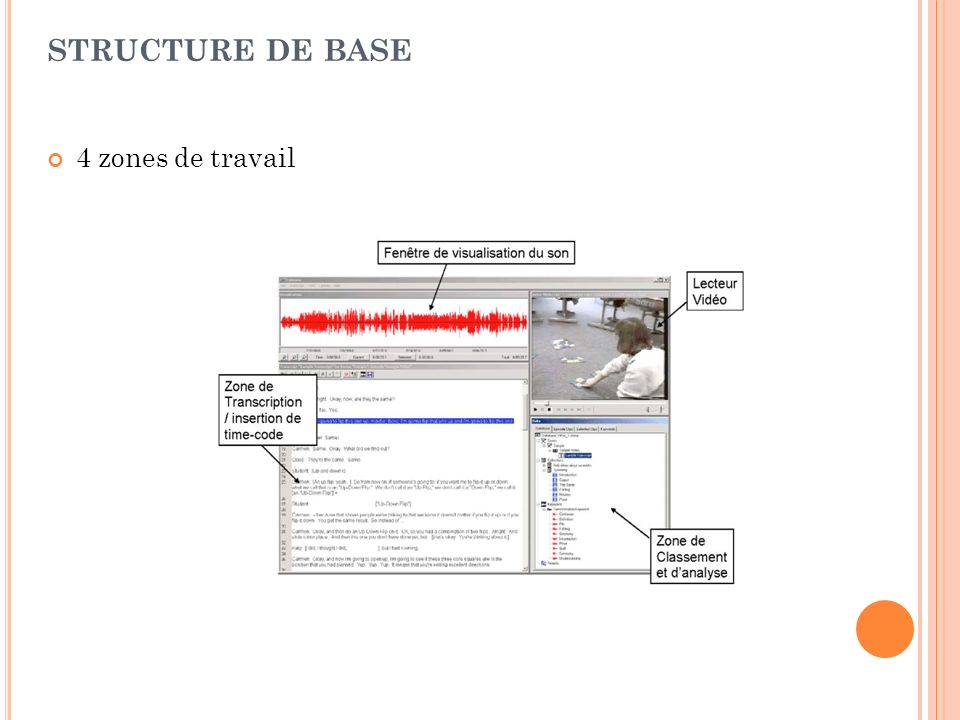 4 zones de travail STRUCTURE DE BASE
