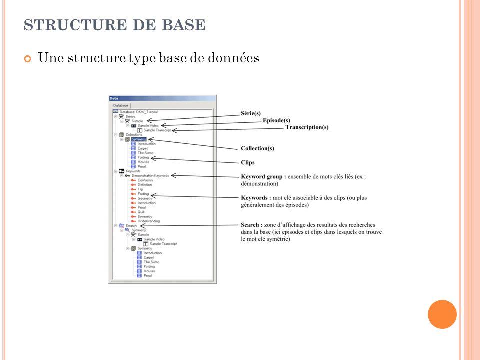 Une structure type base de données STRUCTURE DE BASE
