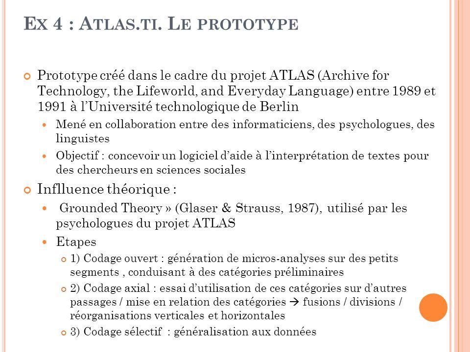 E X 4 : A TLAS. TI. L E PROTOTYPE Prototype créé dans le cadre du projet ATLAS (Archive for Technology, the Lifeworld, and Everyday Language) entre 19