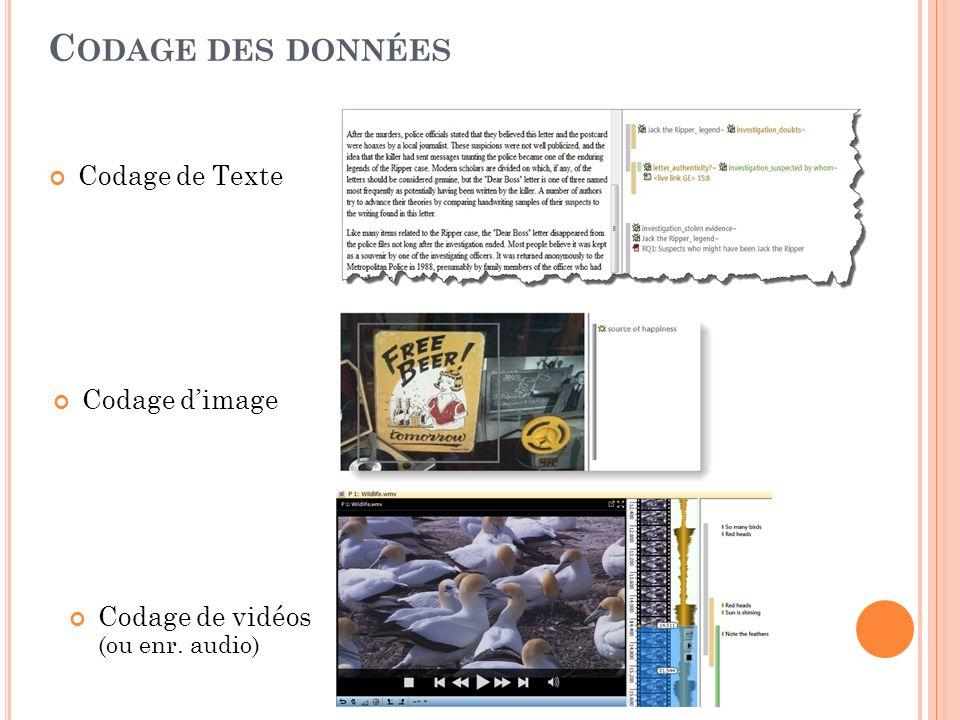 C ODAGE DES DONNÉES Codage de Texte Codage dimage Codage de vidéos (ou enr. audio)