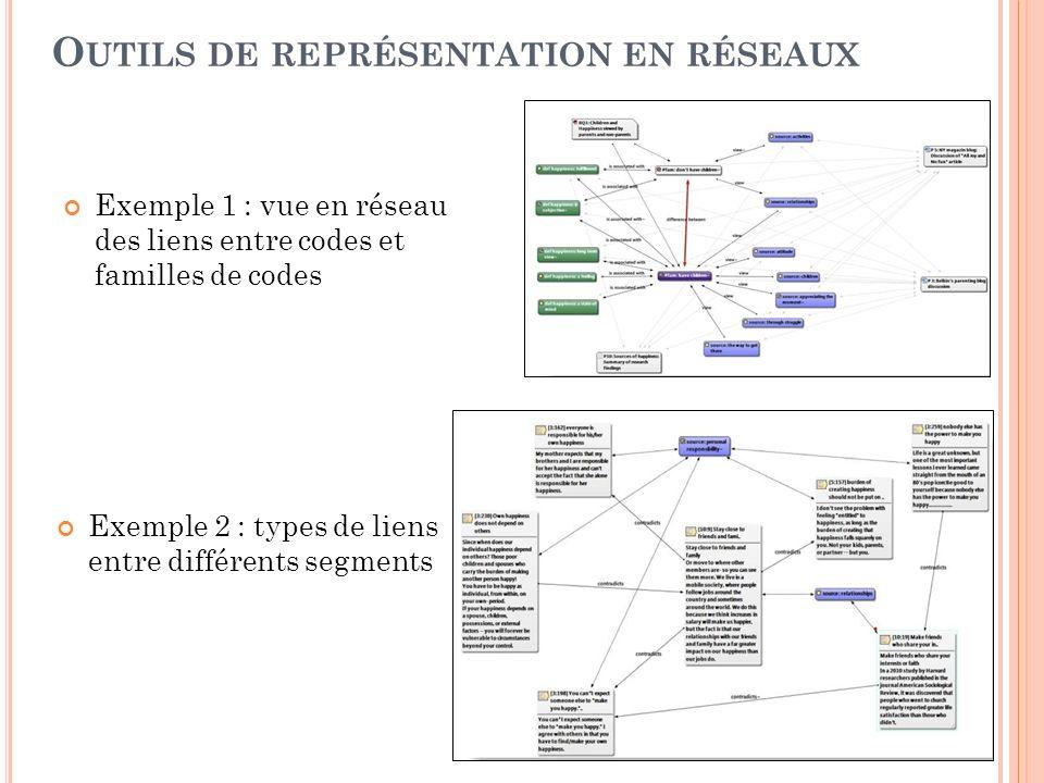 O UTILS DE REPRÉSENTATION EN RÉSEAUX Exemple 2 : types de liens entre différents segments Exemple 1 : vue en réseau des liens entre codes et familles