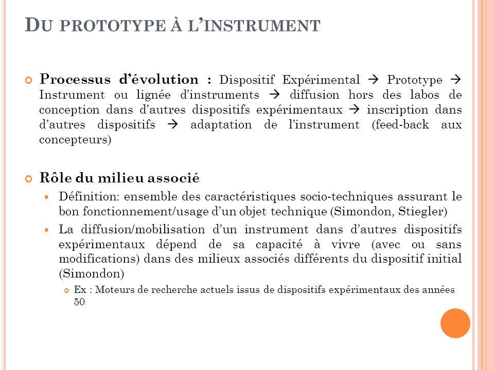 D U PROTOTYPE À L INSTRUMENT Processus dévolution : Dispositif Expérimental Prototype Instrument ou lignée dinstruments diffusion hors des labos de co