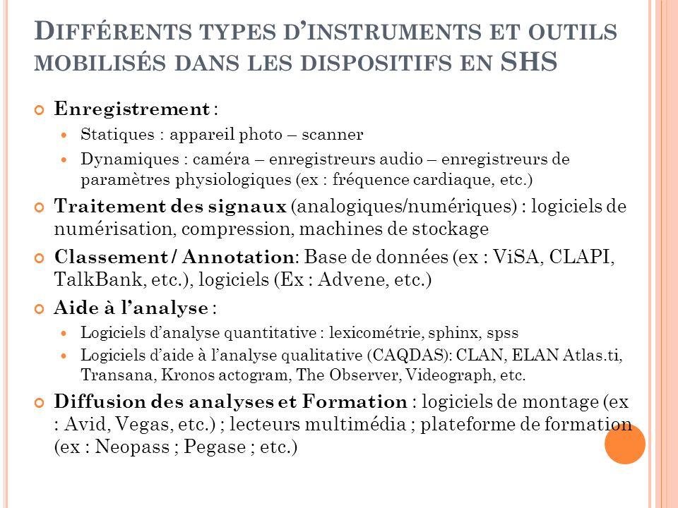 D IFFÉRENTS TYPES D INSTRUMENTS ET OUTILS MOBILISÉS DANS LES DISPOSITIFS EN SHS Enregistrement : Statiques : appareil photo – scanner Dynamiques : cam