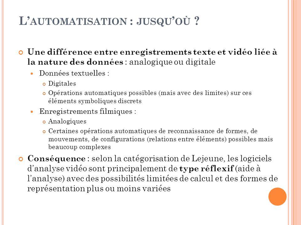 Pas de possibilités de représentations graphiques de type temporel Pilotage dun seul flux vidéo (par comparaison, Transana peut en piloter jusquà 4) Traitement statistique renvoyé à des logiciels externes (SPSS, …) L IMITATIONS
