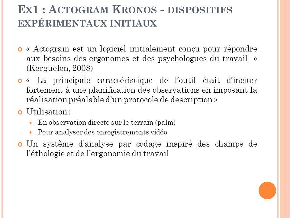 E X 1 : A CTOGRAM K RONOS - DISPOSITIFS EXPÉRIMENTAUX INITIAUX « Actogram est un logiciel initialement conçu pour répondre aux besoins des ergonomes e