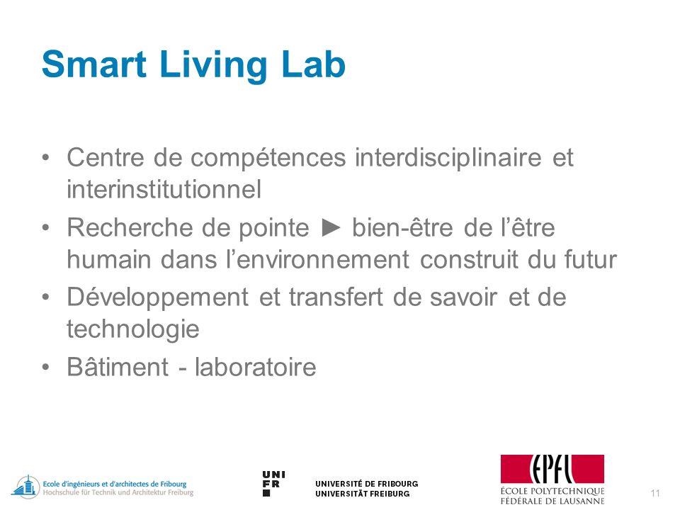 Smart Living Lab Centre de compétences interdisciplinaire et interinstitutionnel Recherche de pointe bien-être de lêtre humain dans lenvironnement construit du futur Développement et transfert de savoir et de technologie Bâtiment - laboratoire 11