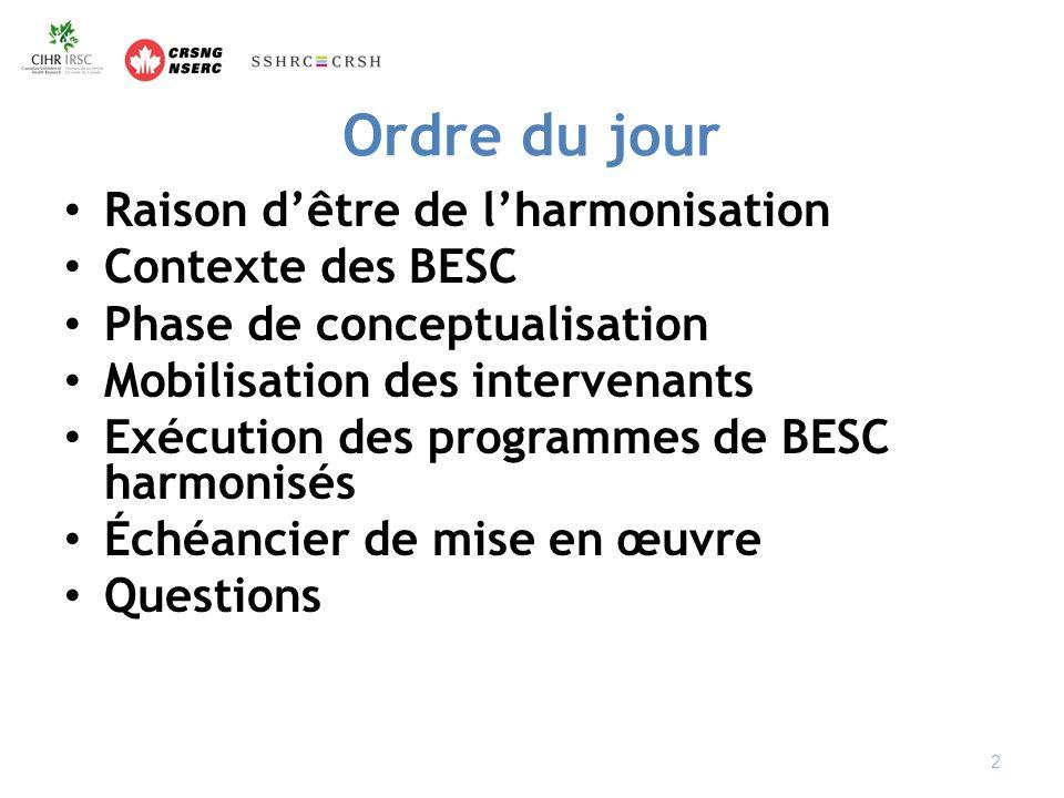 Ordre du jour Raison dêtre de lharmonisation Contexte des BESC Phase de conceptualisation Mobilisation des intervenants Exécution des programmes de BESC harmonisés Échéancier de mise en œuvre Questions 2