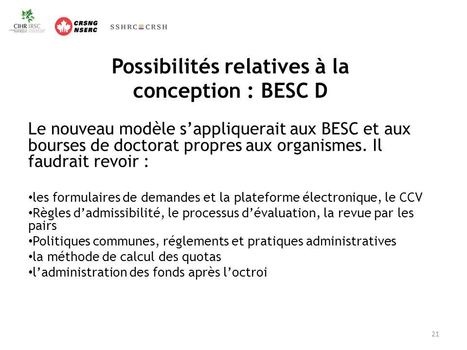 Possibilités relatives à la conception : BESC D Le nouveau modèle sappliquerait aux BESC et aux bourses de doctorat propres aux organismes.