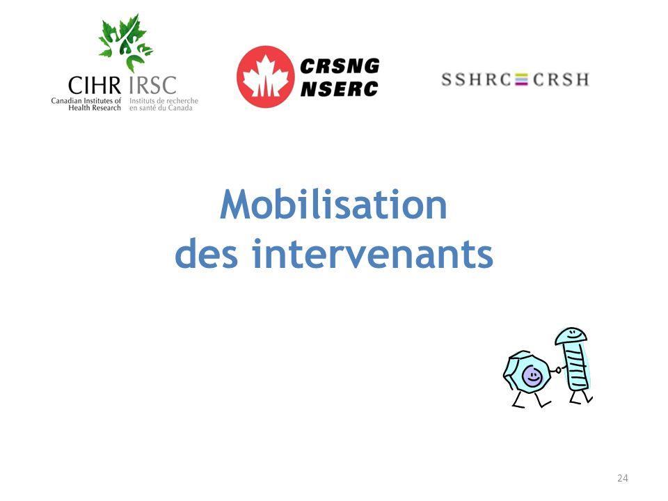 Mobilisation des intervenants 24