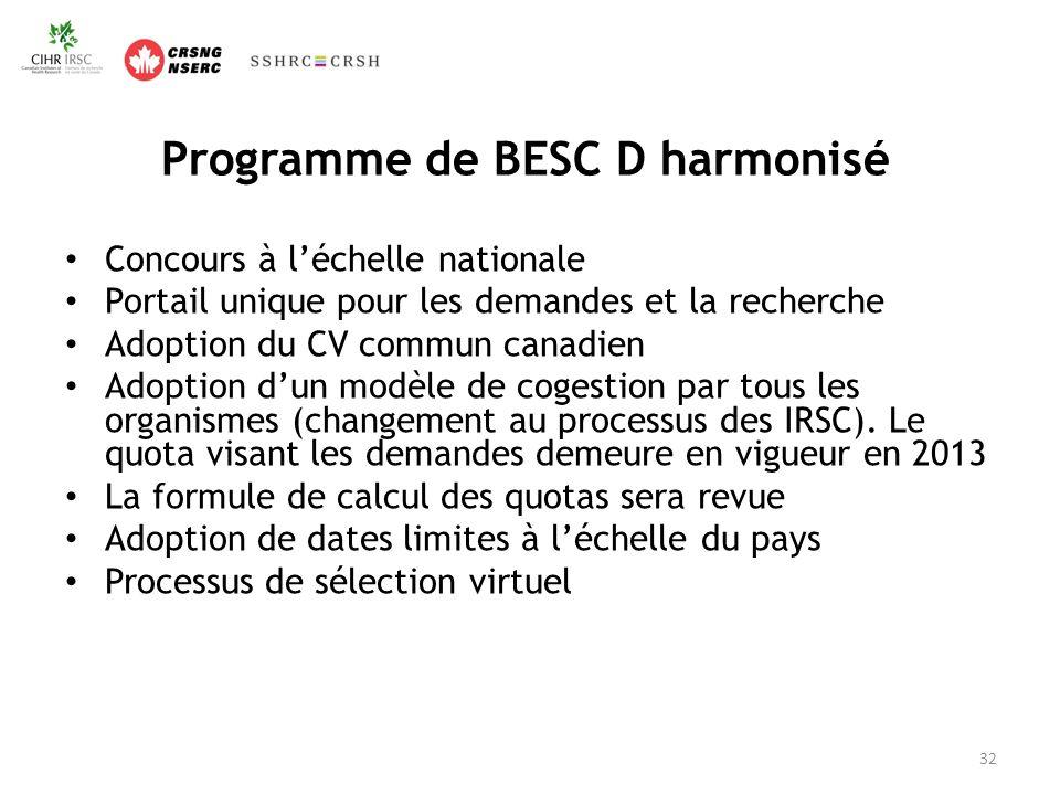 Programme de BESC D harmonisé Concours à léchelle nationale Portail unique pour les demandes et la recherche Adoption du CV commun canadien Adoption dun modèle de cogestion par tous les organismes (changement au processus des IRSC).