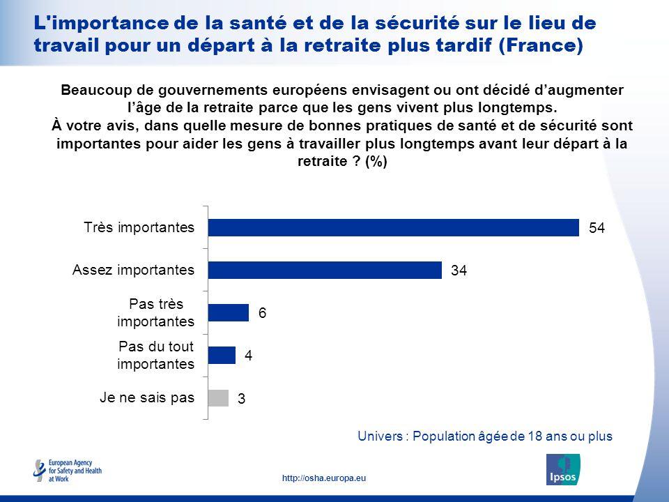 19 http://osha.europa.eu Univers : Population âgée de 18 ans ou plus L'importance de la santé et de la sécurité sur le lieu de travail pour un départ