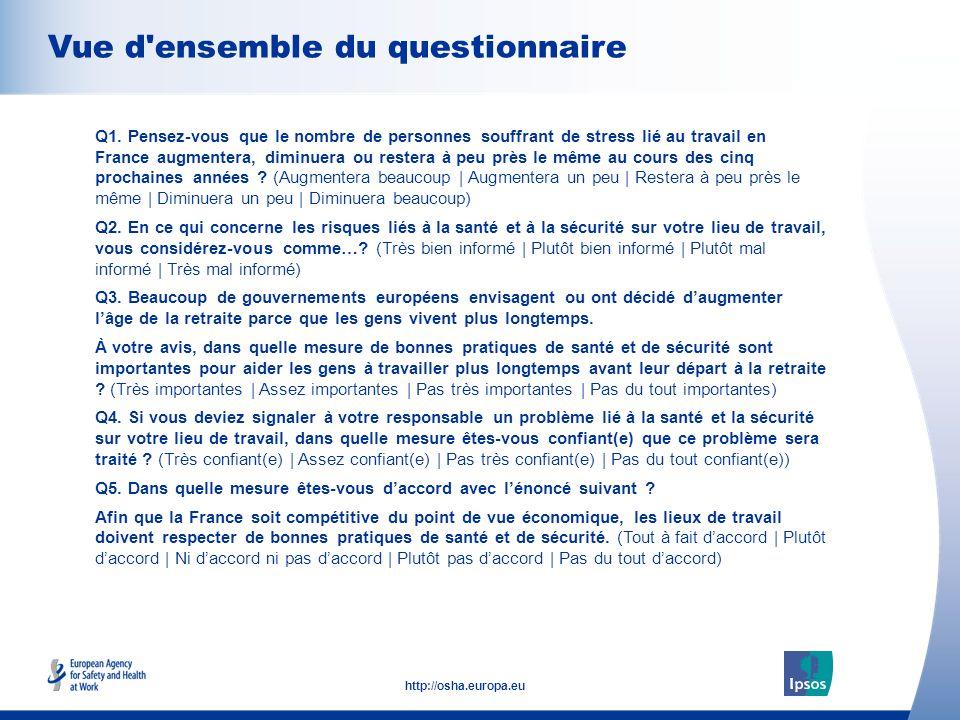 3 http://osha.europa.eu Vue d'ensemble du questionnaire Q1. Pensez-vous que le nombre de personnes souffrant de stress lié au travail en France augmen