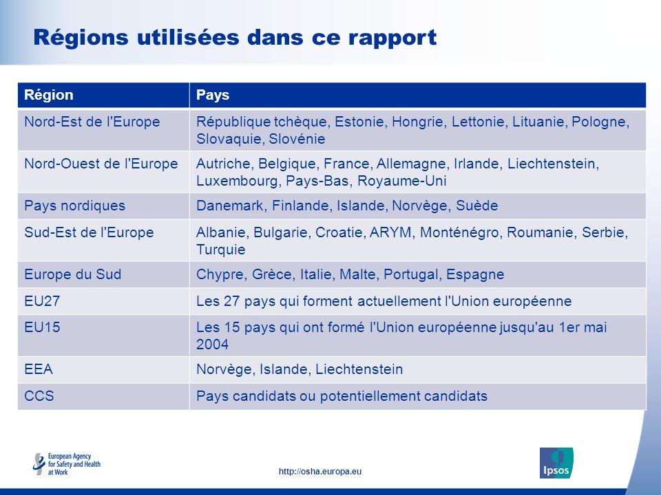 5 http://osha.europa.eu Click to add text here Régions utilisées dans ce rapport Note: insert graphs, tables, images here RégionPays Nord-Est de l'Eur