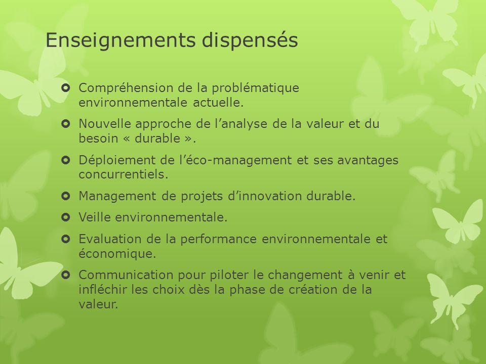 Enseignements dispensés Compréhension de la problématique environnementale actuelle. Nouvelle approche de lanalyse de la valeur et du besoin « durable