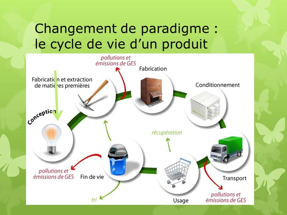 Changement de paradigme : le cycle de vie dun produit