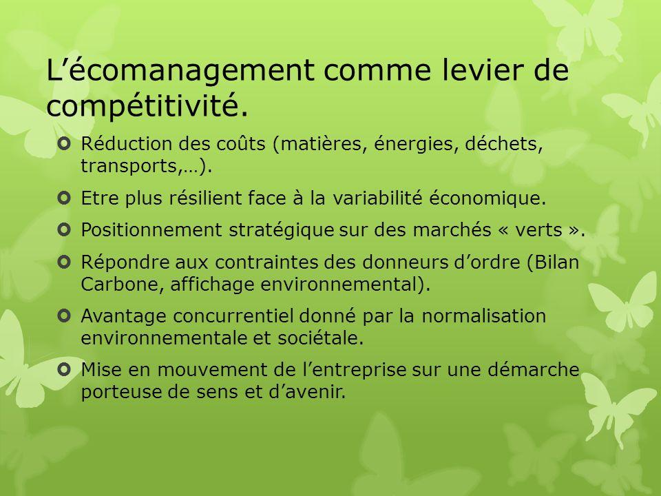 Lécomanagement comme levier de compétitivité. Réduction des coûts (matières, énergies, déchets, transports,…). Etre plus résilient face à la variabili
