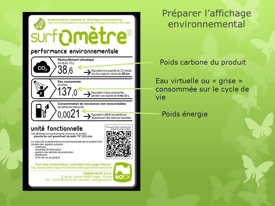Préparer laffichage environnemental Poids carbone du produit Eau virtuelle ou « grise » consommée sur le cycle de vie Poids énergie