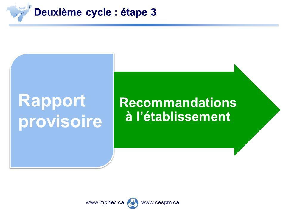 www.cespm.cawww.mphec.ca Deuxième cycle : étape 3 Rapport provisoire Recommandations à létablissement