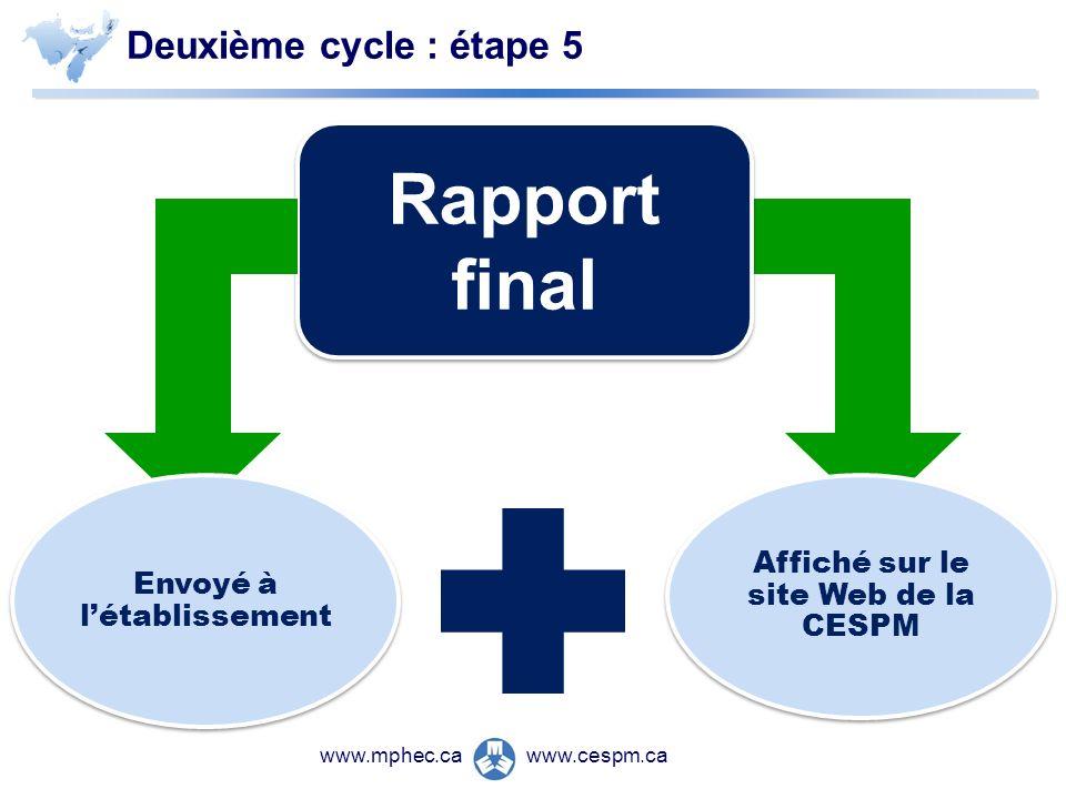 www.cespm.cawww.mphec.ca Deuxième cycle : étape 5 Rapport final Envoyé à létablissement Affiché sur le site Web de la CESPM