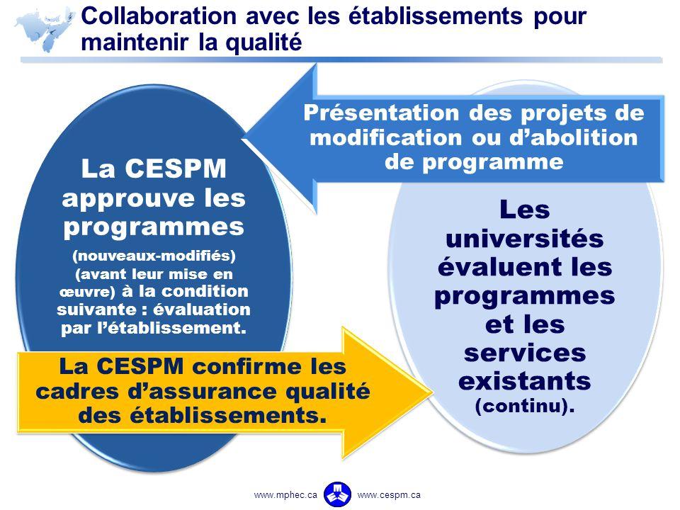 www.mphec.cawww.cespm.ca Collaboration avec les établissements pour maintenir la qualité La CESPM approuve les programmes (nouveaux-modifiés) (avant leur mise en œuvre) à la condition suivante : évaluation par létablissement.
