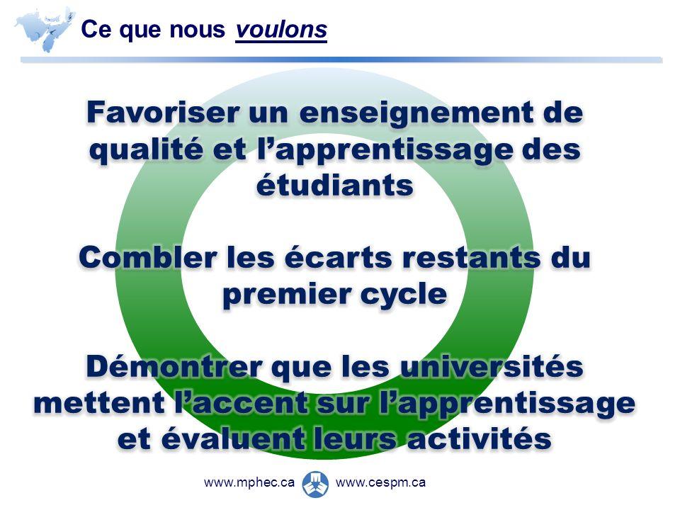 www.cespm.cawww.mphec.ca Ce que nous voulons