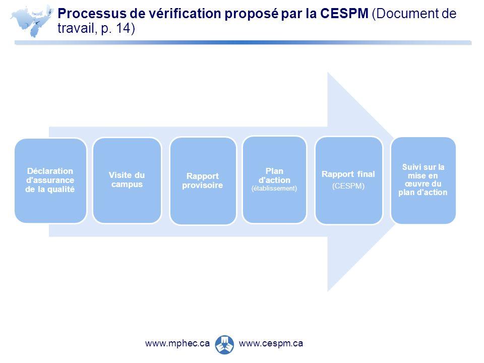 www.cespm.cawww.mphec.ca Processus de vérification proposé par la CESPM (Document de travail, p.