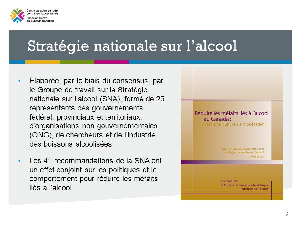 Stratégie nationale sur lalcool Élaborée, par le biais du consensus, par le Groupe de travail sur la Stratégie nationale sur lalcool (SNA), formé de 2